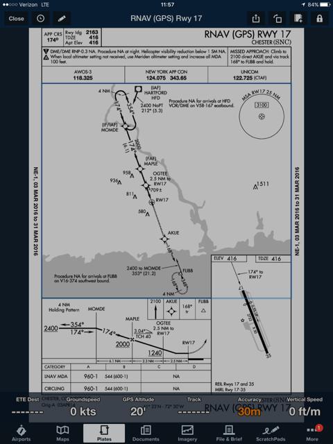 SNC GPS17
